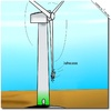 Cartoon: windradkarussell (small) by Benjamin Schramm tagged karussell,carousel,vogel,windrad,bird,wind,turbine,blade,flügel,meise,tit,drehen,turn