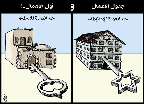 Cartoon: key 2 (medium) by samir alramahi tagged palestine,rights,home,key,israel,colonies,ramahi