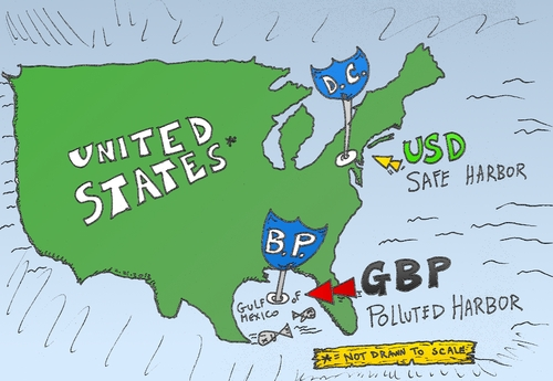 Cartoon: The USD GBP oil and water comic (medium) by BinaryOptions tagged gbp,usd,oil,binary,option,options,trading,investment,optionsclick,stocks,forex,currency,futures,market,cartoon,editorial,news