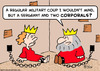 Cartoon: corporals king queen military co (small) by rmay tagged corporals,king,queen,military,coup